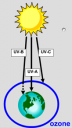 uv-and-ozone.png